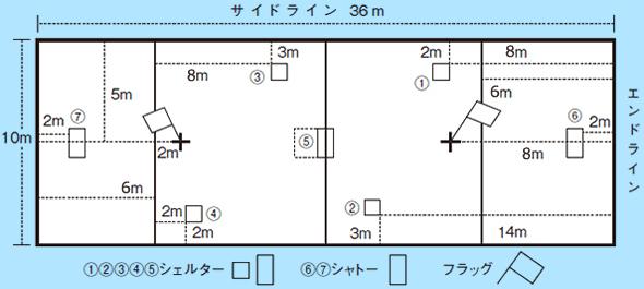 コート図1